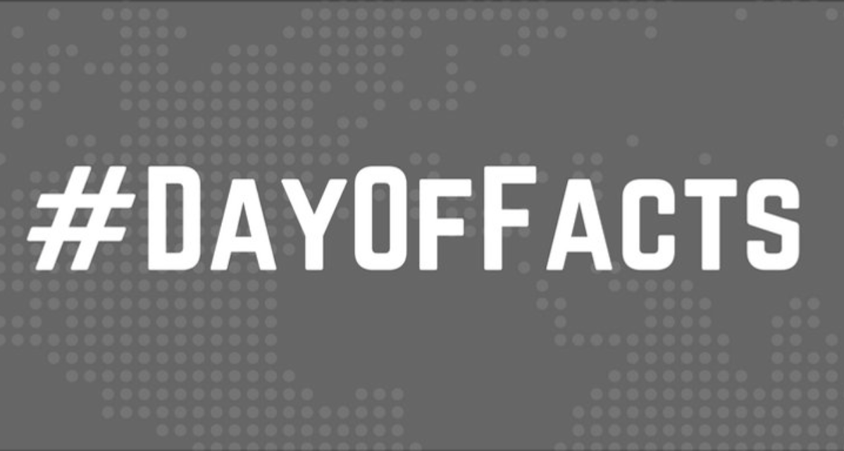 DayofFacts Logo over map of the world
