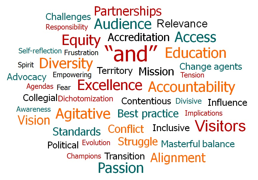 A word cloud featuring different colored words that relate to Excellence and Equity.