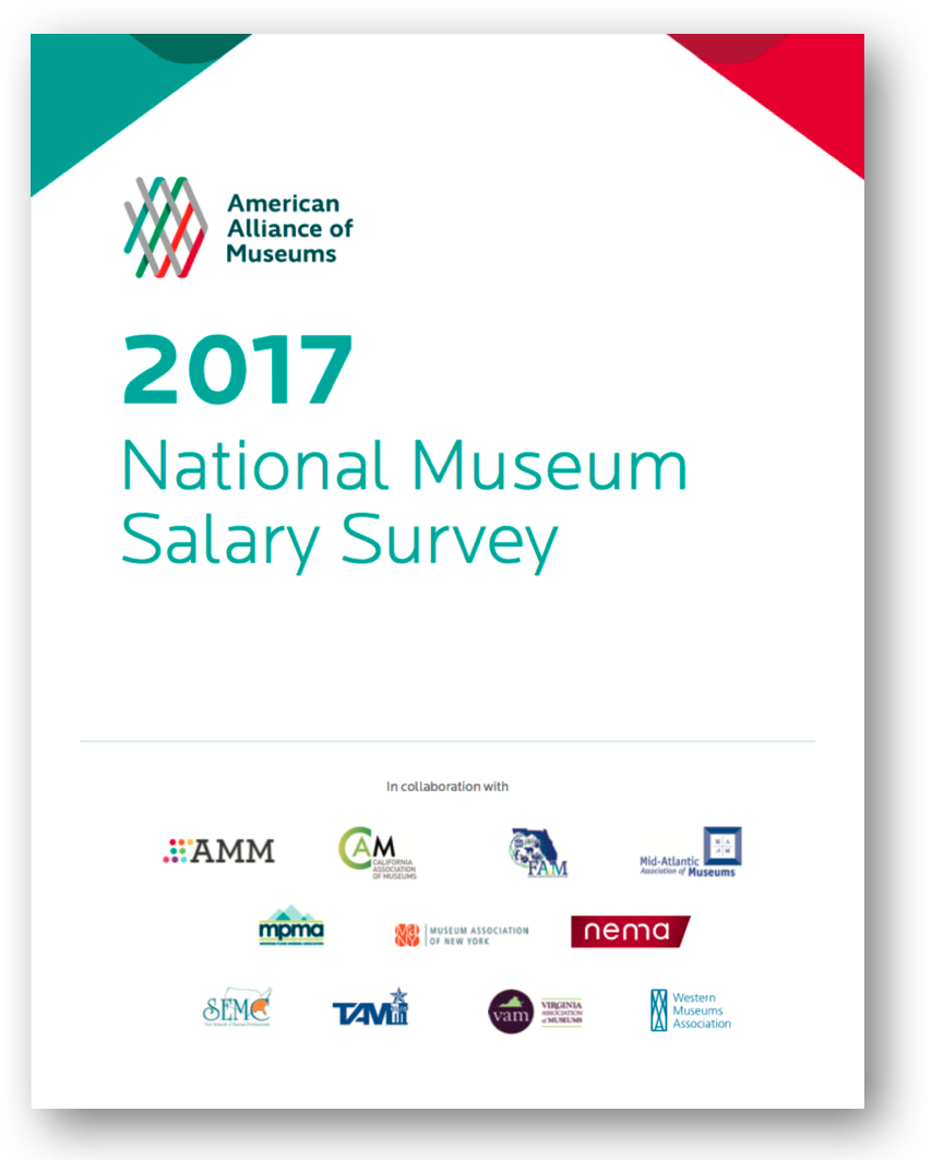 National Museum Salary Survey American Alliance Of Museums
