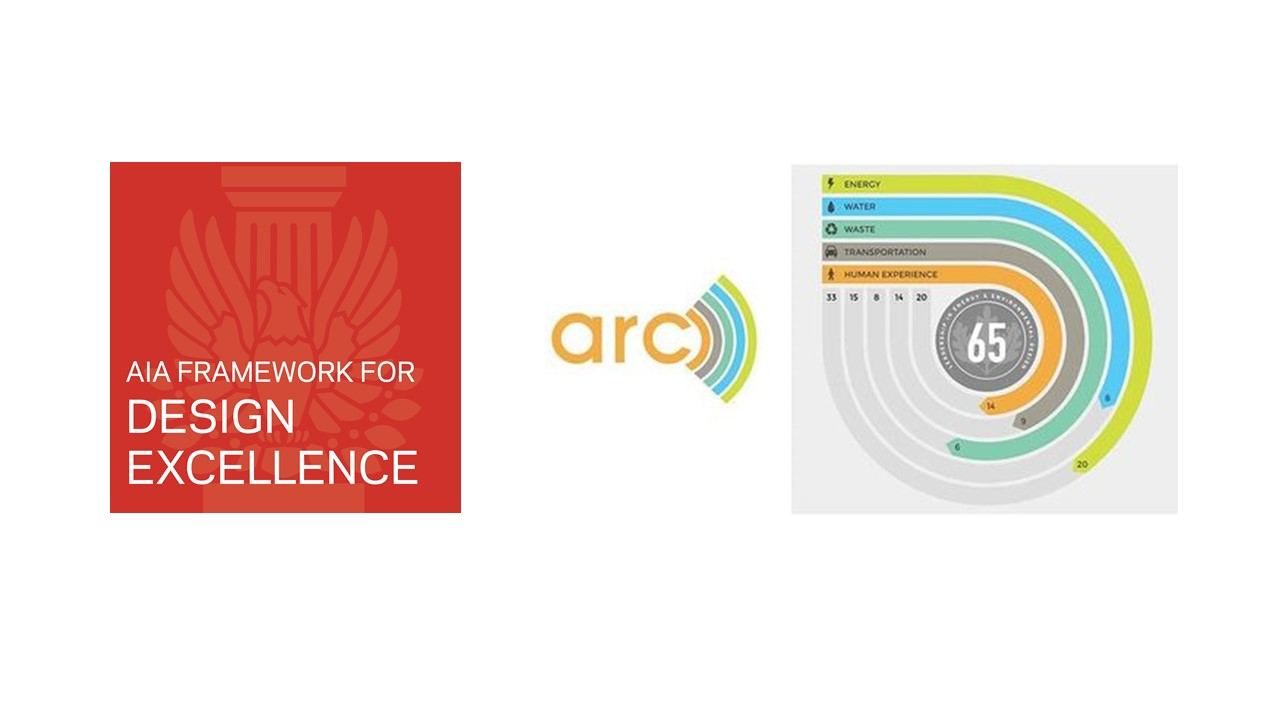3 Logos for AIA, ARC and sustainability